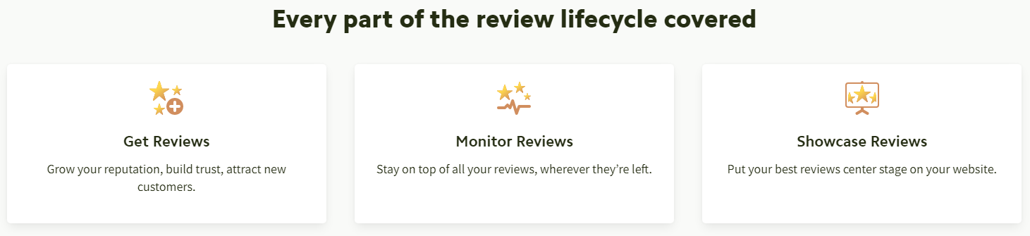 Online reviews cycle